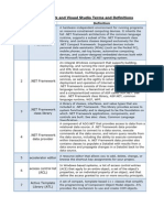 NET Framework and Visual Studio Terms and Definitions.pdf