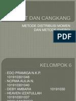 presentasi Plat Cangkang