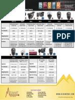 FLIR Summit Echelon Matrix Dec2013