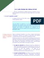 I – Définition, Missions Et Cadre d'analyse