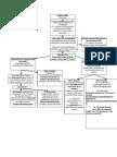 Emn Puc Cardiologia PDF 98