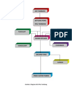 Gambar Diagram alir IPAL Tambang.docx
