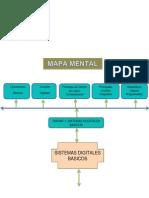 actividad 2 de sistemas digitales basicos.pdf