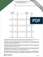 2281_s13_er.pdf