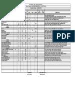 Cal Esami Ing Inf Ele 2014-15