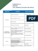 Matriz Consolidado Controles de Calidad PROCESO MASTER FILE