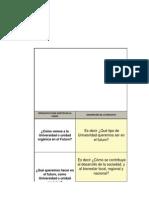 Direccionamidfdsfento Estratégico Ing Industrial