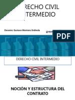 Derecho Civil Intermedio N 1 - InDESTA