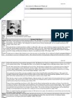 analysis of an ideologue template