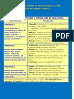 Matriz de Competencias y Capacidades Ciudadanc3ada PDF