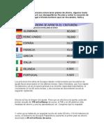 El ajuste europeo ya llega a los € 348 mil millones