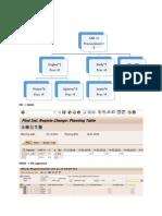 pp cycle 1