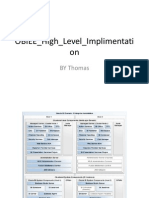 OBIEE High Level Implimentation