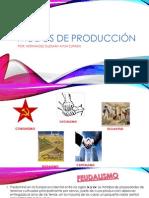 Modos de Producción (aylin)