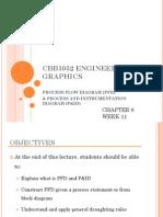 PROCESS FLOW DIAGRAM (PFD) & PROCESS AND INSTRUMENTATION DIAGRAM (P&ID)