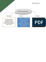 Conceptos de Primer Orden (2)