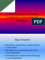 Conduction Convection RadiationHT