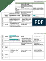 Cptp - Infection and Antibiotics 2