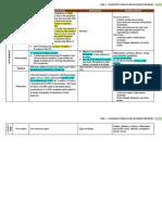 Cptp - Parkinson & Mvmt Disorders