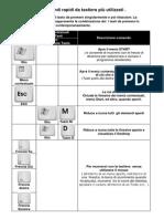 Tasti rapidi WINDOWS.pdf
