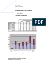 Datos Paro Portugalete Desglosados