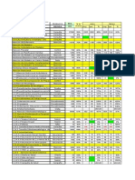 Monitoreo de Indicadores Oxapampa 2,014.xlsx