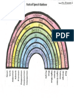 example parts of speech rainbow