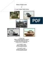 Historic Weight Growth of US Combat Vehicles
