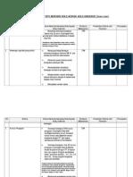 Kriteria Naik taraf IPTS Bertaraf K kepada KU (Scoresheet).doc