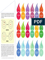Metal Flame Tests Infographic