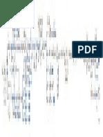 Macro Flujo CNPP imprimir (1).pdf