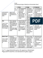 unit 2 foreign policy brief rubric