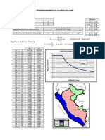 Espectro PDF