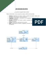 Ejercicios SQL v3 (1)