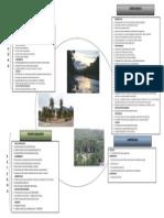 FODA_PDU.pdf