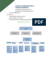 Principales normas y estándares de la calida jerry.docx