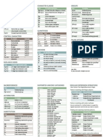 Regular Expressions Quick Reference