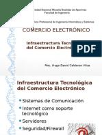 Infraestructura Tecnologica Del E-C