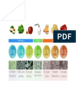 Dieta Alcalina PDF, Tabla de Alimentos Alcalinos, Beneficios Del Agua Alcalina, Frutas Para Adelgazar