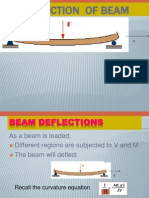 Deflection of Beam- IsM