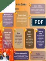 Infografía Presentación