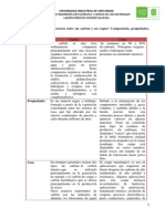 Cuestionario Piro Carbones