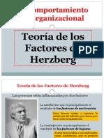 Teoría de Los Factores de Herzberg