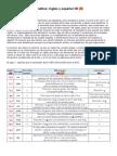 Fonética inglesa-española.pdf