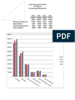 Beaufort revenue, expense and distribution from parking services