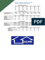 Ada Resale Market Report Jan 8th 2010