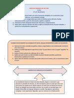 Mapa de Progreso de Sexto Grado-MAPA DE PROGRESO DE SEXTO GRADO-COMUNICACION