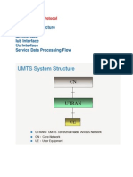 Umts Interface Protocol