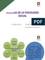 Historia de la psicologia social