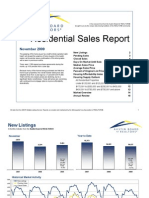 Austin TX Real Estate Market Monthly Indicators November 2009